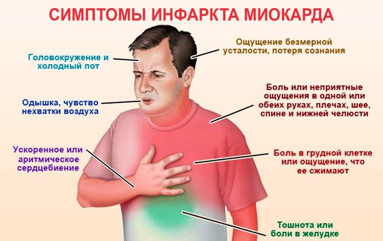 Обширный инфаркт сердца и секс